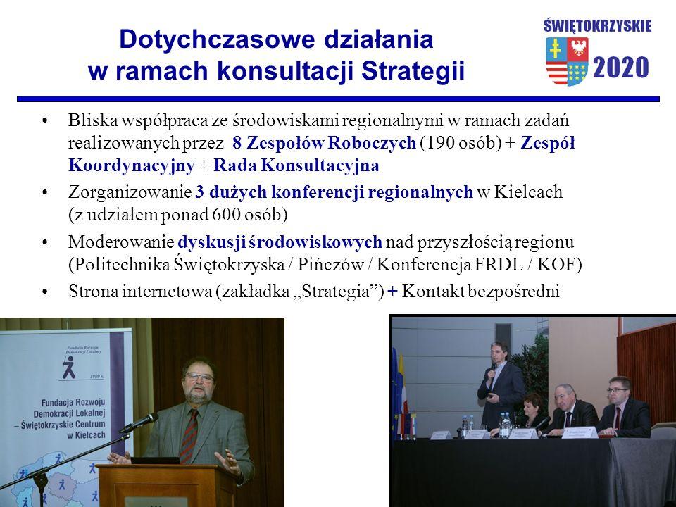"""Dotychczasowe działania w ramach konsultacji Strategii Bliska współpraca ze środowiskami regionalnymi w ramach zadań realizowanych przez 8 Zespołów Roboczych (190 osób) + Zespół Koordynacyjny + Rada Konsultacyjna Zorganizowanie 3 dużych konferencji regionalnych w Kielcach (z udziałem ponad 600 osób) Moderowanie dyskusji środowiskowych nad przyszłością regionu (Politechnika Świętokrzyska / Pińczów / Konferencja FRDL / KOF) Strona internetowa (zakładka """"Strategia ) + Kontakt bezpośredni"""