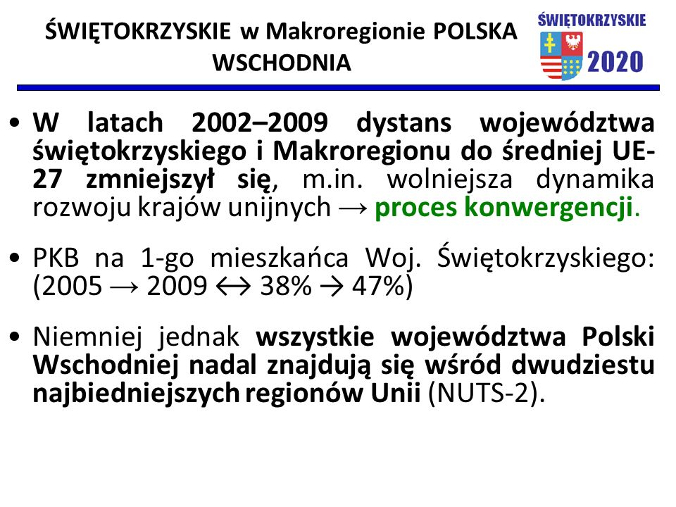 ŚWIĘTOKRZYSKIE w Makroregionie POLSKA WSCHODNIA W latach 2002–2009 dystans województwa świętokrzyskiego i Makroregionu do średniej UE- 27 zmniejszył się, m.in.