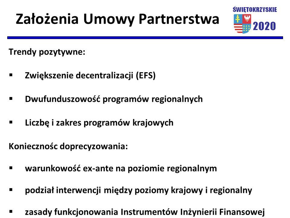 Założenia Umowy Partnerstwa Trendy pozytywne:  Zwiększenie decentralizacji (EFS)  Dwufunduszowość programów regionalnych  Liczbę i zakres programów krajowych Koniecznośc doprecyzowania:  warunkowość ex-ante na poziomie regionalnym  podział interwencji między poziomy krajowy i regionalny  zasady funkcjonowania Instrumentów Inżynierii Finansowej