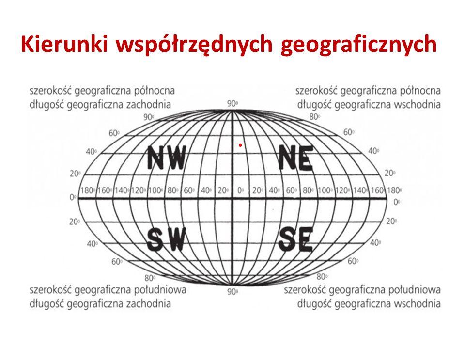 Kierunki współrzędnych geograficznych.