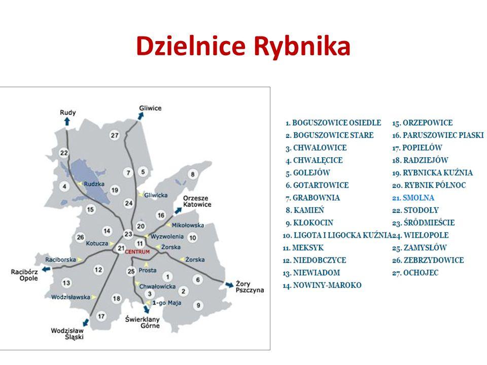 Dzielnice Rybnika