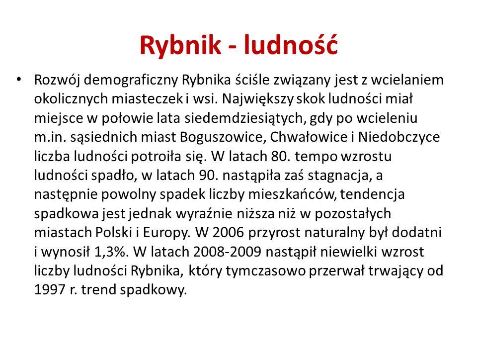 Rybnik - ludność Rozwój demograficzny Rybnika ściśle związany jest z wcielaniem okolicznych miasteczek i wsi.