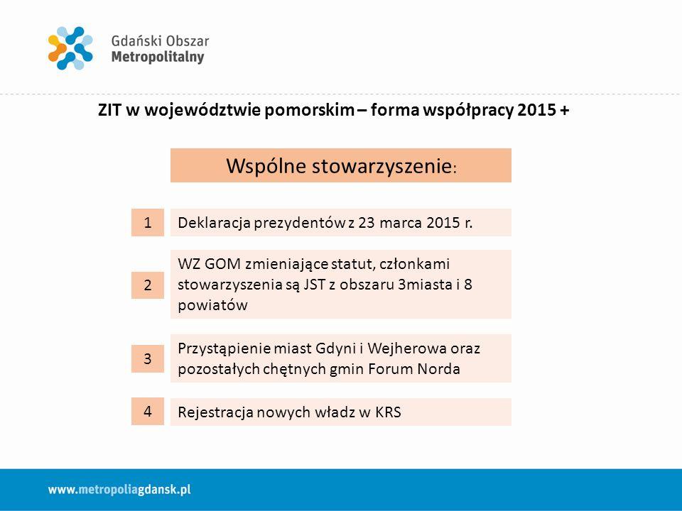ZIT w województwie pomorskim – forma współpracy 2015 + Wspólne stowarzyszenie : Deklaracja prezydentów z 23 marca 2015 r.