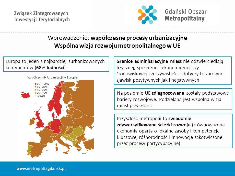 Wprowadzenie: współczesne procesy urbanizacyjne Wspólna wizja rozwoju metropolitalnego w UE Przyszłość metropolii to świadomie zdywersyfikowane ścieżki rozwoju (zrównoważona ekonomia oparta o lokalne zasoby i kompetencje kluczowe, różnorodność i innowacje zakotwiczone przez procesy partycypacyjne) Europa to jeden z najbardziej zurbanizowanych kontynentów (68% ludności) Granice administracyjne miast nie odzwierciedlają fizycznej, społecznej, ekonomicznej czy środowiskowej rzeczywistości i dotyczy to zarówno zjawisk pozytywnych jak i negatywnych Na poziomie UE zdiagnozowane zostały podstawowe bariery rozwojowe.