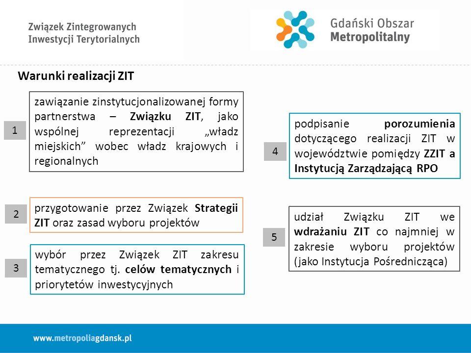 """Warunki realizacji ZIT zawiązanie zinstytucjonalizowanej formy partnerstwa – Związku ZIT, jako wspólnej reprezentacji """"władz miejskich wobec władz krajowych i regionalnych przygotowanie przez Związek Strategii ZIT oraz zasad wyboru projektów wybór przez Związek ZIT zakresu tematycznego tj."""