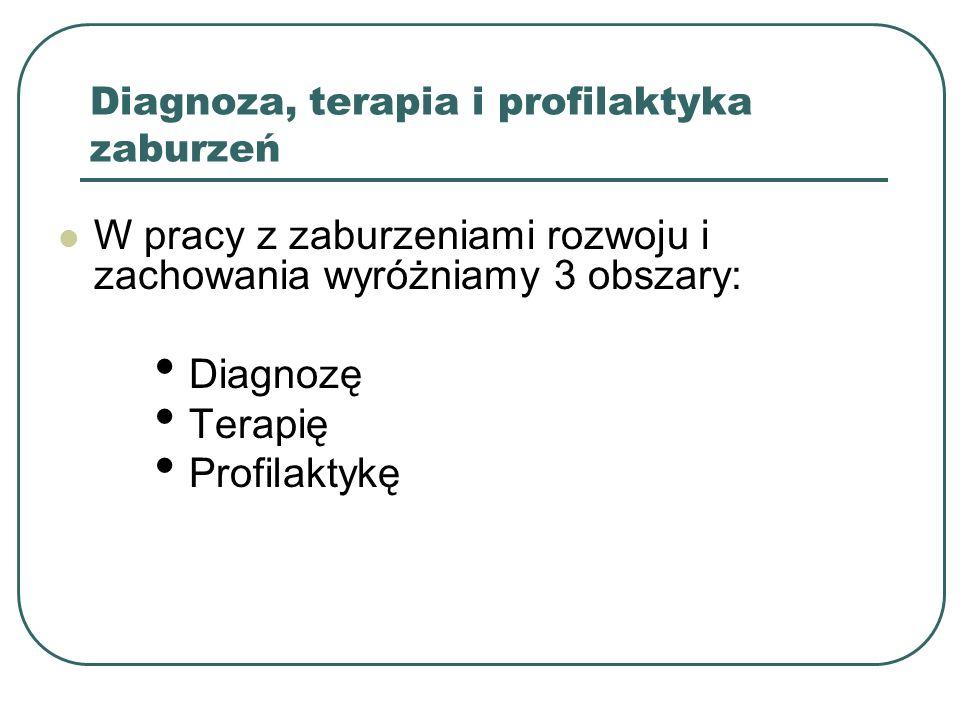 Diagnoza, terapia i profilaktyka zaburzeń W pracy z zaburzeniami rozwoju i zachowania wyróżniamy 3 obszary: Diagnozę Terapię Profilaktykę