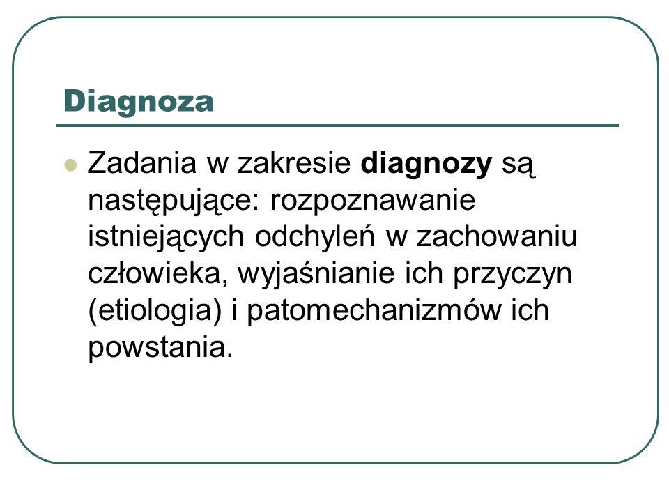 Diagnoza Zadania w zakresie diagnozy są następujące: rozpoznawanie istniejących odchyleń w zachowaniu człowieka, wyjaśnianie ich przyczyn (etiologia)