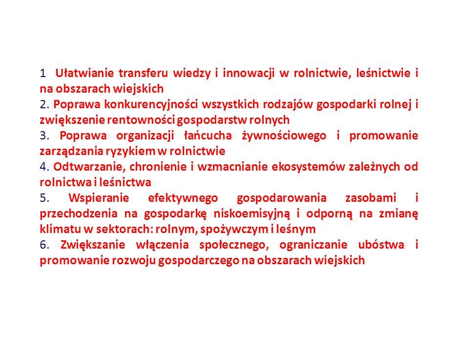 1 Ułatwianie transferu wiedzy i innowacji w rolnictwie, leśnictwie i na obszarach wiejskich 2.