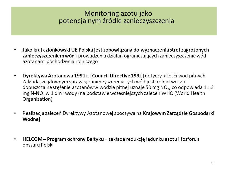 Monitoring azotu jako potencjalnym źródle zanieczyszczenia Jako kraj członkowski UE Polska jest zobowiązana do wyznaczenia stref zagrożonych zanieczys