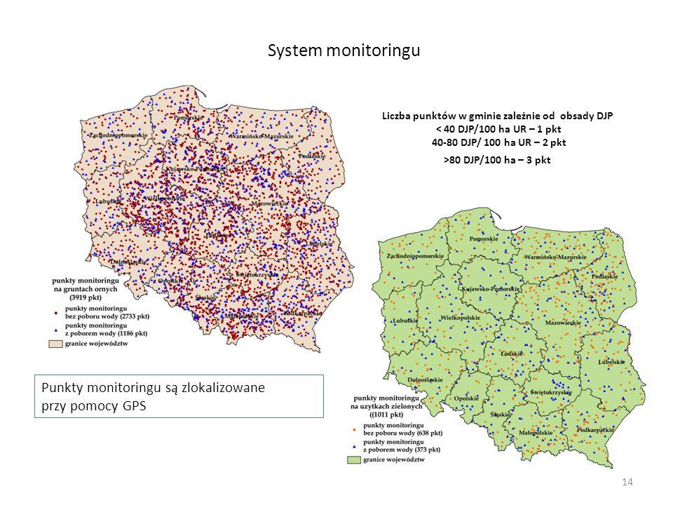 System monitoringu Liczba punktów w gminie zależnie od obsady DJP < 40 DJP/100 ha UR – 1 pkt 40-80 DJP/ 100 ha UR – 2 pkt >80 DJP/100 ha – 3 pkt Punkty monitoringu są zlokalizowane przy pomocy GPS 14