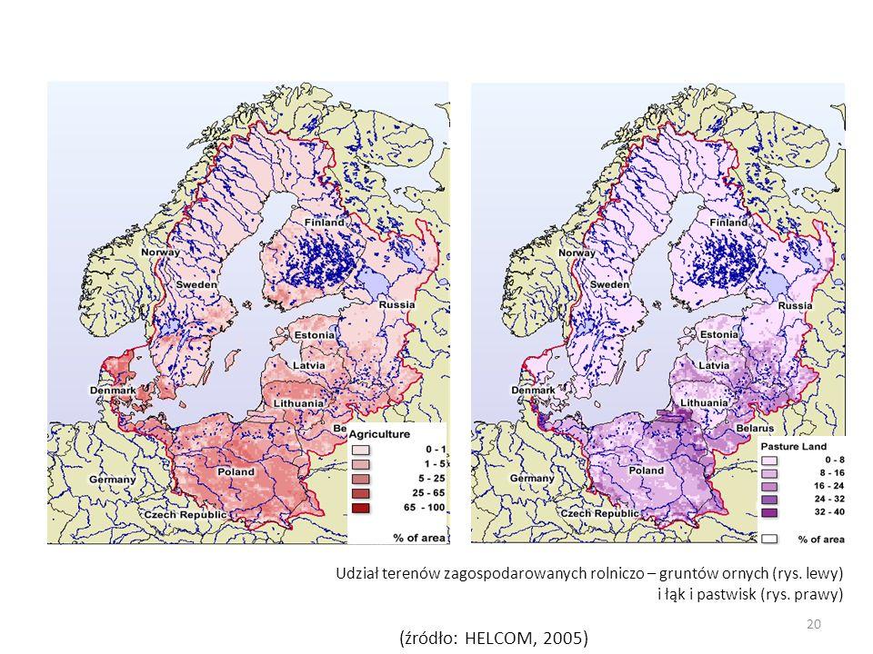 Udział terenów zagospodarowanych rolniczo – gruntów ornych (rys. lewy) i łąk i pastwisk (rys. prawy) (źródło: HELCOM, 2005) 20