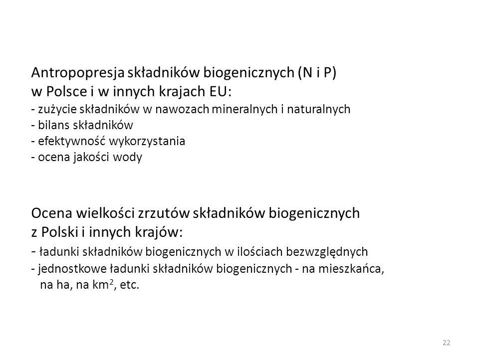 Antropopresja składników biogenicznych (N i P) w Polsce i w innych krajach EU: - zużycie składników w nawozach mineralnych i naturalnych - bilans skła