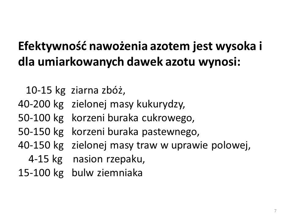 """"""" W przeliczeniu na 1 ha UR zużycie NPK wyniosło 132,6 kg (dla porównania Niemcy zużywają około 140 kg, Holendrzy ponad 200 kg, Czesi 115 kg, Francuzi 120 kg, Litwini 125 kg, a Rumuni niespełna 30 kg), jednak w kraju występuje duże zróżnicowane regionalnie."""