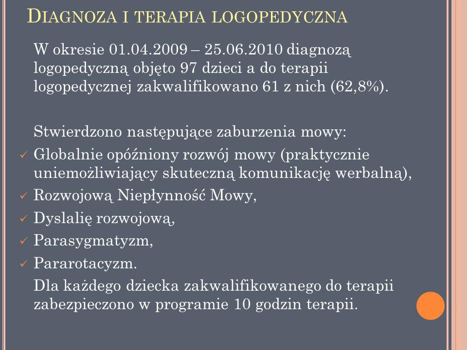 D IAGNOZA I TERAPIA LOGOPEDYCZNA W okresie 01.04.2009 – 25.06.2010 diagnozą logopedyczną objęto 97 dzieci a do terapii logopedycznej zakwalifikowano 61 z nich (62,8%).