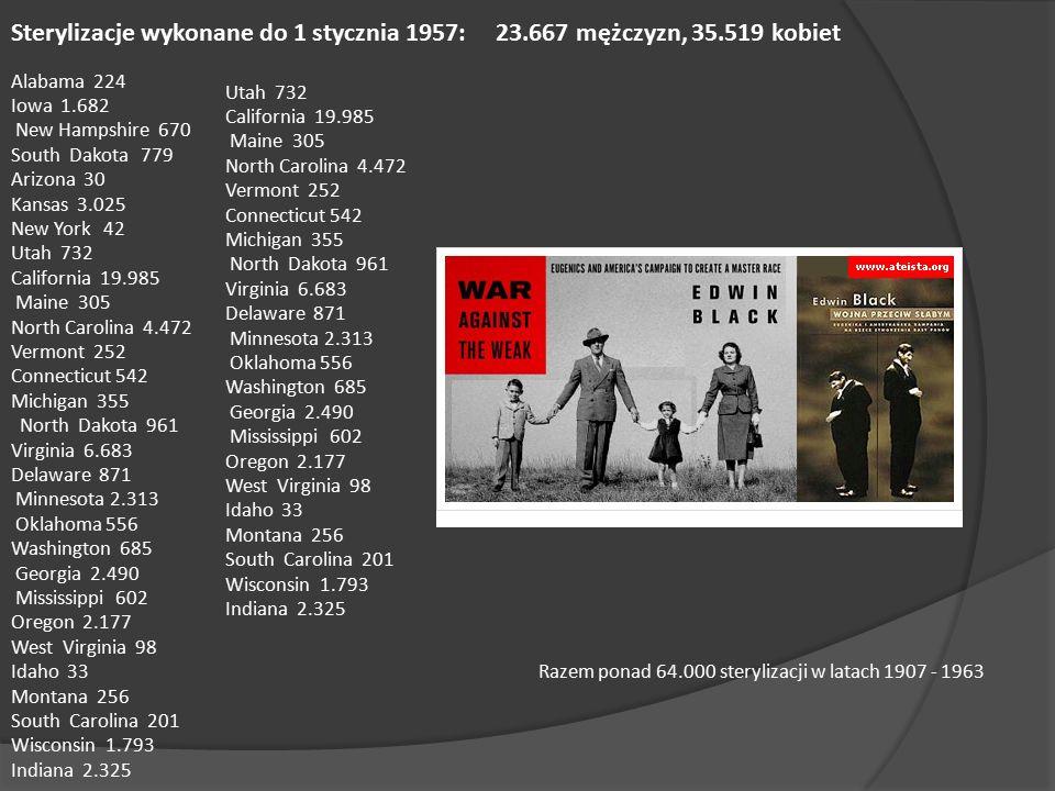 Sterylizacje wykonane do 1 stycznia 1957: 23.667 mężczyzn, 35.519 kobiet Alabama 224 Iowa 1.682 New Hampshire 670 South Dakota 779 Arizona 30 Kansas 3
