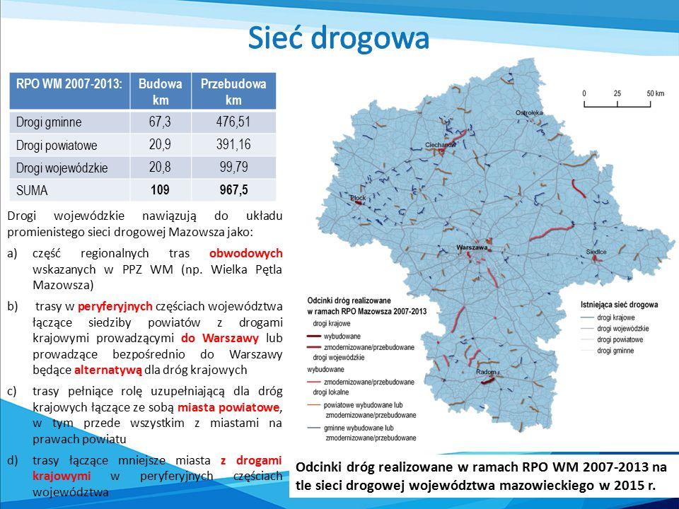 Drogi wojewódzkie nawiązują do układu promienistego sieci drogowej Mazowsza jako: a)część regionalnych tras obwodowych wskazanych w PPZ WM (np. Wielka