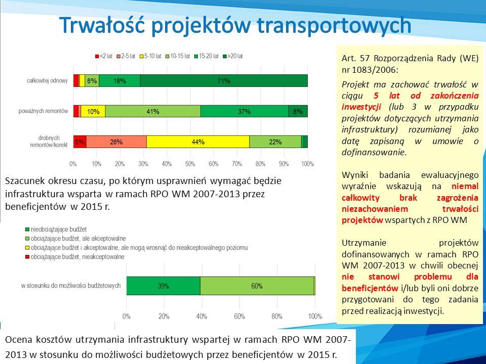 Szacunek okresu czasu, po którym usprawnień wymagać będzie infrastruktura wsparta w ramach RPO WM 2007-2013 przez beneficjentów w 2015 r. Ocena kosztó