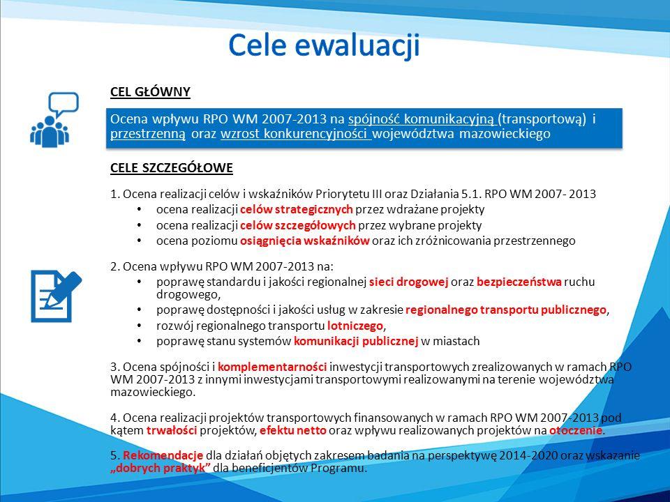 Analiza danych zastanych polskie i europejskie dokumenty programowe, strategiczne, planistyczne, raporty z badań i analiz, publikacje naukowe i branżowe dane statystyczne pochodzące z oficjalnych baz danych (KSI SIMIK, BDL GUS, STRATEG, SAS itp.) informacje pozyskane z instytucji - dokumentacja projektowa z MJWPU, KGP, KM, WKD, Port Lotniczy Modlin, UM Warszawy, MZDW, rozkłady jazdy PKP, MPK Radom, MPK Płock, MPK Siedlce, MPK Ostrołęka, UTK, strony www instytucji Metody analizy przestrzennej w zakresie empirycznych porównań dostępności czasowej środkami transportu w przestrzeni, w zakresie oceny użytkowników infrastruktury Analiza bezpieczeństwa ruchu drogowego analiza statystyczna danych o zdarzeniach drogowych Komendy Głównej Policji Badania własne Badania ankietowe (n=926) beneficjentów Priorytetu III i działania 5.1 RPO WM 2007-2013 (n=215) bezpośredni odbiorcy interwencji tj.