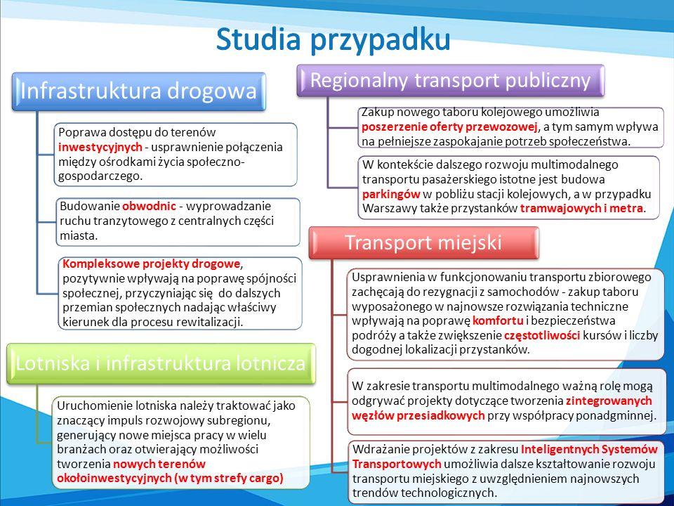 Infrastruktura drogowa Poprawa dostępu do terenów inwestycyjnych - usprawnienie połączenia między ośrodkami życia społeczno- gospodarczego. Budowanie