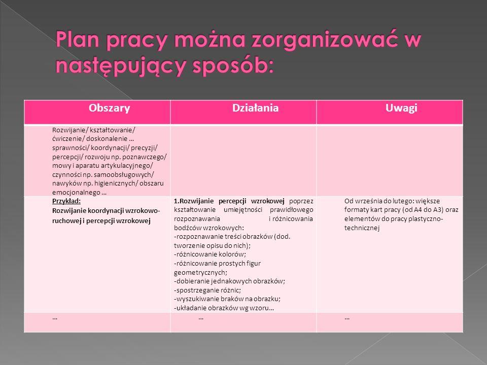 ObszaryDziałaniaUwagi Rozwijanie/ kształtowanie/ ćwiczenie/ doskonalenie … sprawności/ koordynacji/ precyzji/ percepcji/ rozwoju np. poznawczego/ mowy