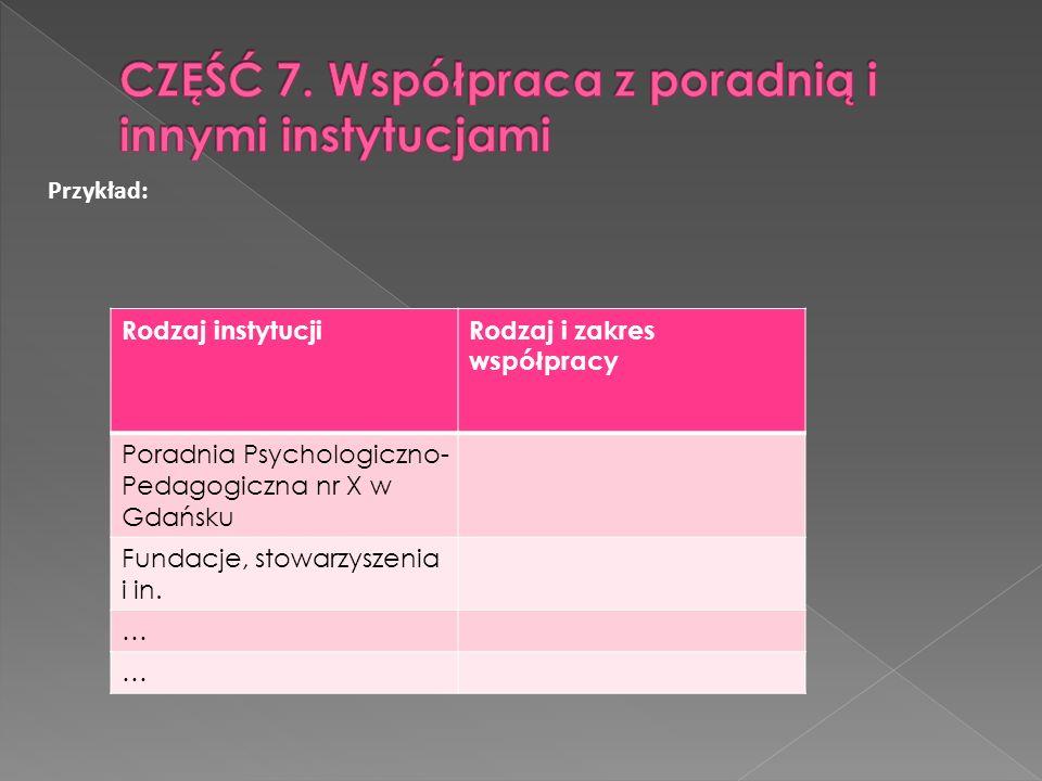 Przykład: Rodzaj instytucjiRodzaj i zakres współpracy Poradnia Psychologiczno- Pedagogiczna nr X w Gdańsku Fundacje, stowarzyszenia i in. … …