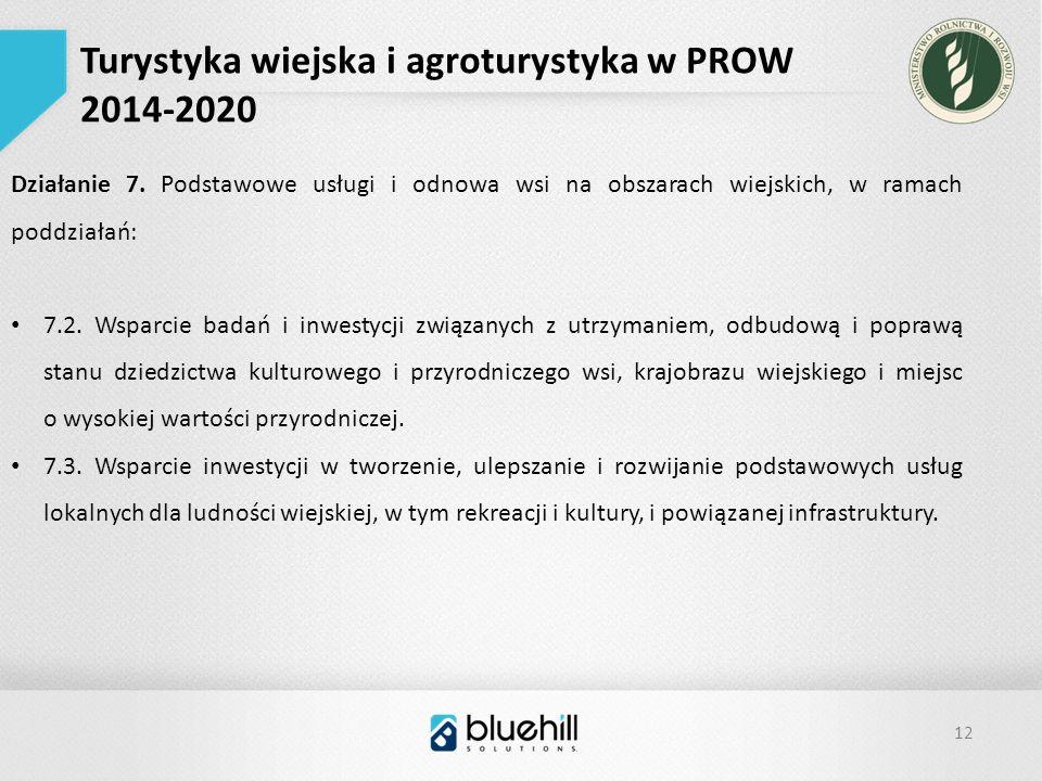 12 Turystyka wiejska i agroturystyka w PROW 2014-2020 Działanie 7.