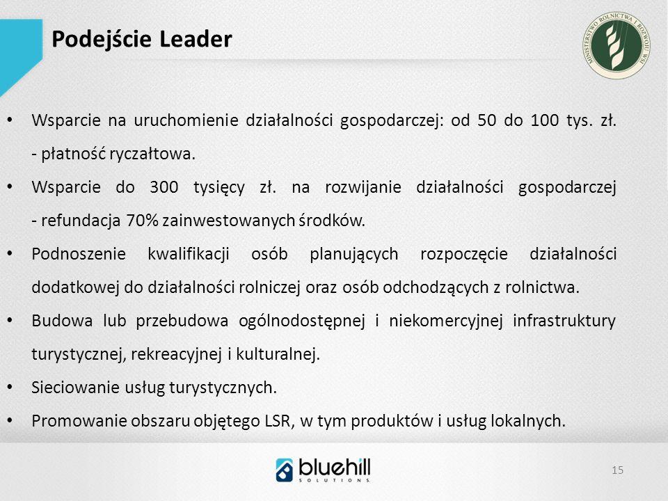15 Podejście Leader Wsparcie na uruchomienie działalności gospodarczej: od 50 do 100 tys.
