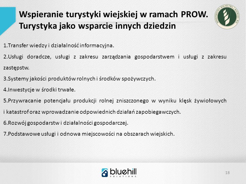 18 Wspieranie turystyki wiejskiej w ramach PROW.