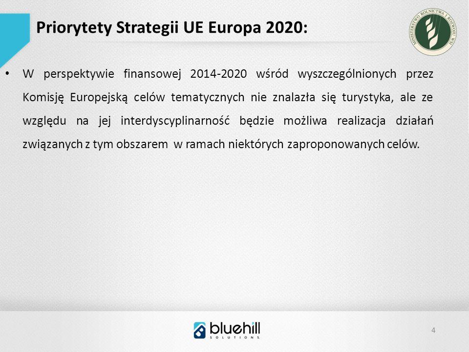 4 Priorytety Strategii UE Europa 2020: W perspektywie finansowej 2014-2020 wśród wyszczególnionych przez Komisję Europejską celów tematycznych nie znalazła się turystyka, ale ze względu na jej interdyscyplinarność będzie możliwa realizacja działań związanych z tym obszarem w ramach niektórych zaproponowanych celów.