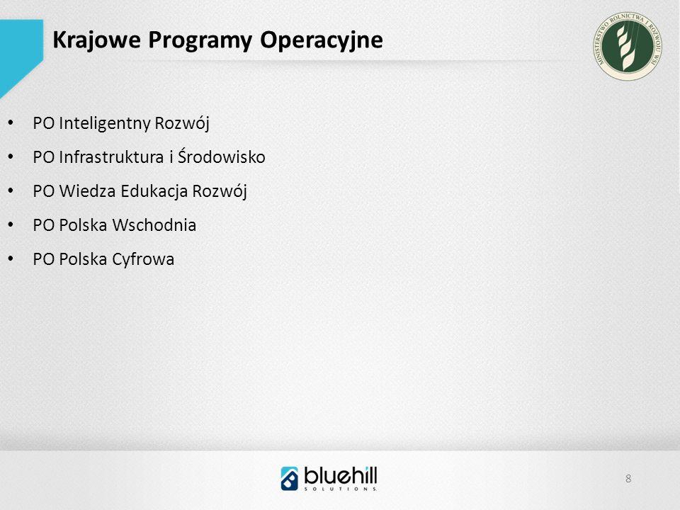 8 Krajowe Programy Operacyjne PO Inteligentny Rozwój PO Infrastruktura i Środowisko PO Wiedza Edukacja Rozwój PO Polska Wschodnia PO Polska Cyfrowa