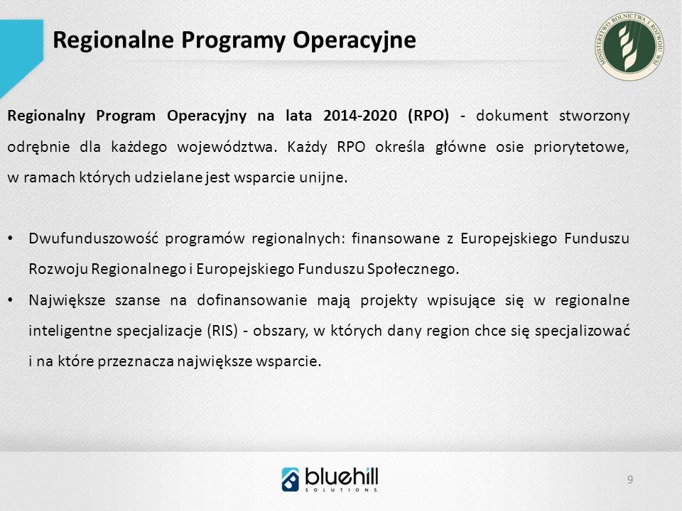 9 Regionalne Programy Operacyjne Regionalny Program Operacyjny na lata 2014-2020 (RPO) - dokument stworzony odrębnie dla każdego województwa.