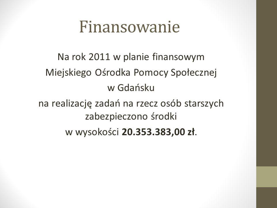 Finansowanie Na rok 2011 w planie finansowym Miejskiego Ośrodka Pomocy Społecznej w Gdańsku na realizację zadań na rzecz osób starszych zabezpieczono środki w wysokości 20.353.383,00 zł.