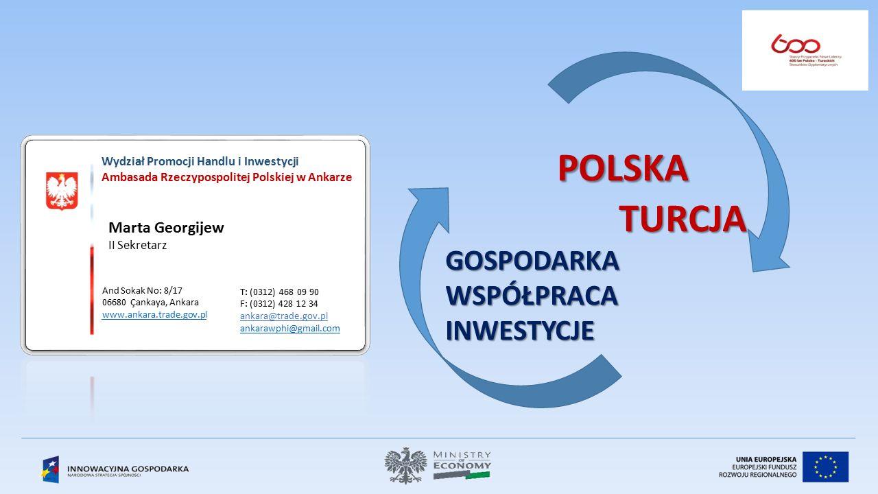 POLSKA POLSKA TURCJA TURCJAGOSPODARKA WSPÓŁPRACA INWESTYCJE Wydział Promocji Handlu i Inwestycji Ambasada Rzeczypospolitej Polskiej w Ankarze Marta Georgijew II Sekretarz And Sokak No: 8/17 06680 Çankaya, Ankara www.ankara.trade.gov.pl T: (0312) 468 09 90 F: (0312) 428 12 34 ankara@trade.gov.pl ankarawphi@gmail.com