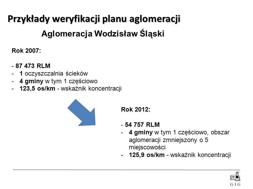 Rok 2007: - 87 473 RLM -1 oczyszczalnia ścieków -4 gminy w tym 1 częściowo -123,5 os/km - wskaźnik koncentracji Rok 2012: - 54 757 RLM -4 gminy w tym