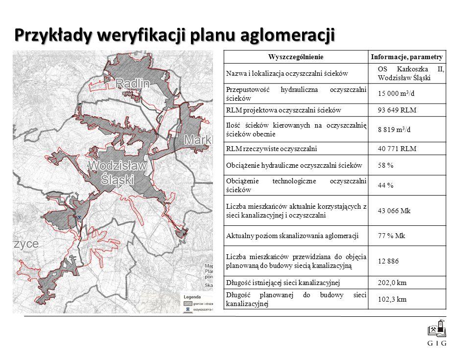WyszczególnienieInformacje, parametry Nazwa i lokalizacja oczyszczalni ścieków OS Karkoszka II, Wodzisław Śląski Przepustowość hydrauliczna oczyszczal
