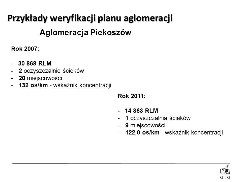 Rok 2007: - 30 868 RLM -2 oczyszczalnie ścieków -20 miejscowości -132 os/km - wskaźnik koncentracji Aglomeracja Piekoszów Przykłady weryfikacji planu