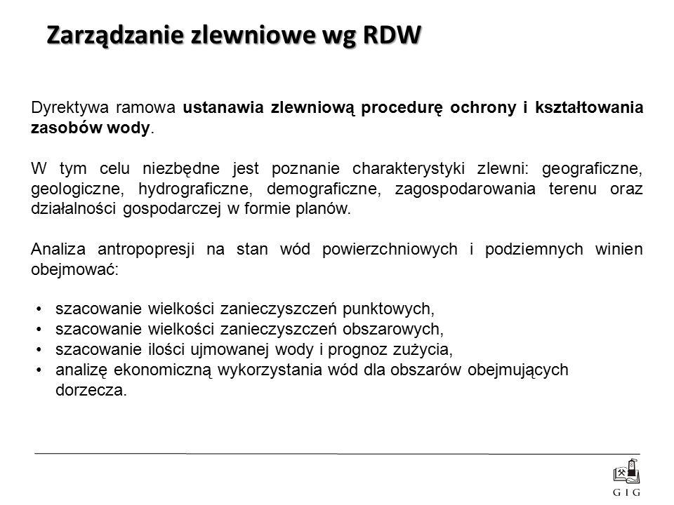 Zarządzanie zlewniowe wg RDW Dyrektywa ramowa ustanawia zlewniową procedurę ochrony i kształtowania zasobów wody. W tym celu niezbędne jest poznanie c