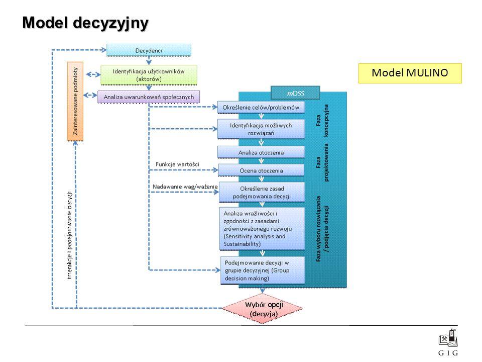Model decyzyjny Model MULINO
