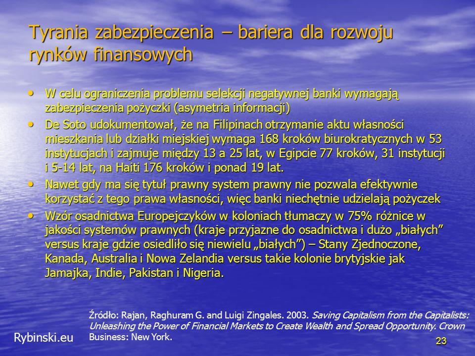 Rybinski.eu Tyrania zabezpieczenia – bariera dla rozwoju rynków finansowych W celu ograniczenia problemu selekcji negatywnej banki wymagają zabezpieczenia pożyczki (asymetria informacji) W celu ograniczenia problemu selekcji negatywnej banki wymagają zabezpieczenia pożyczki (asymetria informacji) De Soto udokumentował, że na Filipinach otrzymanie aktu własności mieszkania lub działki miejskiej wymaga 168 kroków biurokratycznych w 53 instytucjach i zajmuje między 13 a 25 lat, w Egipcie 77 kroków, 31 instytucji i 5-14 lat, na Haiti 176 kroków i ponad 19 lat.