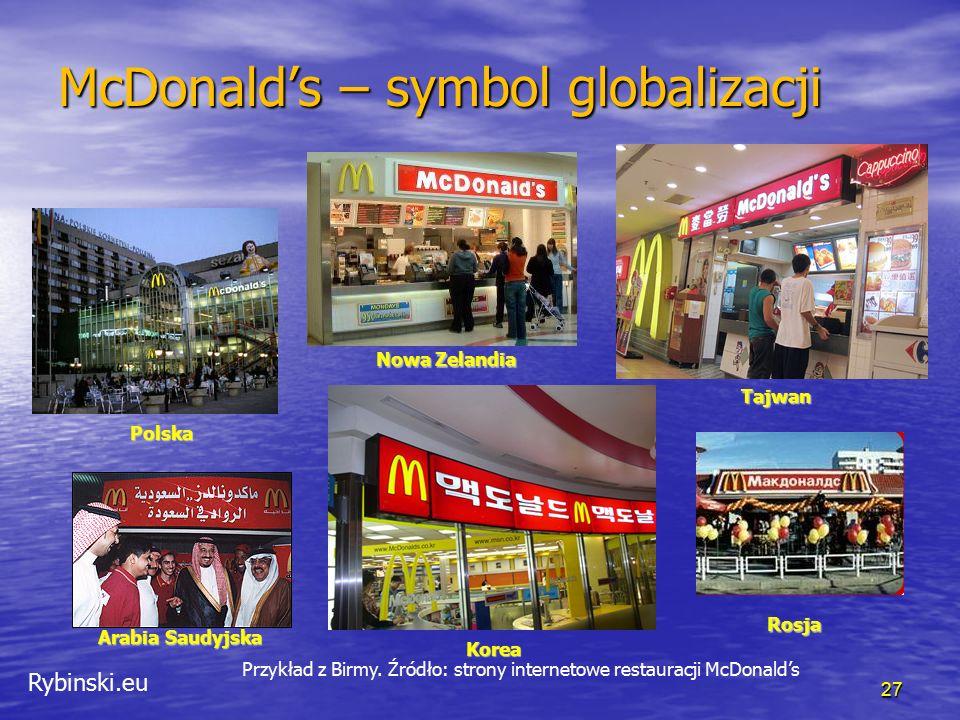 Rybinski.eu 27 Polska Korea ArabiaSaudyjska Arabia Saudyjska Nowa Zelandia Rosja Tajwan Przykład z Birmy. Źródło: strony internetowe restauracji McDon