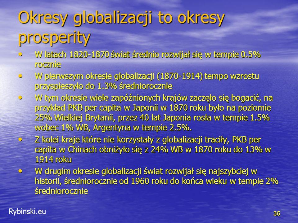 Rybinski.eu 35 Okresy globalizacji to okresy prosperity W latach 1820-1870 świat średnio rozwijał się w tempie 0.5% rocznie W latach 1820-1870 świat ś