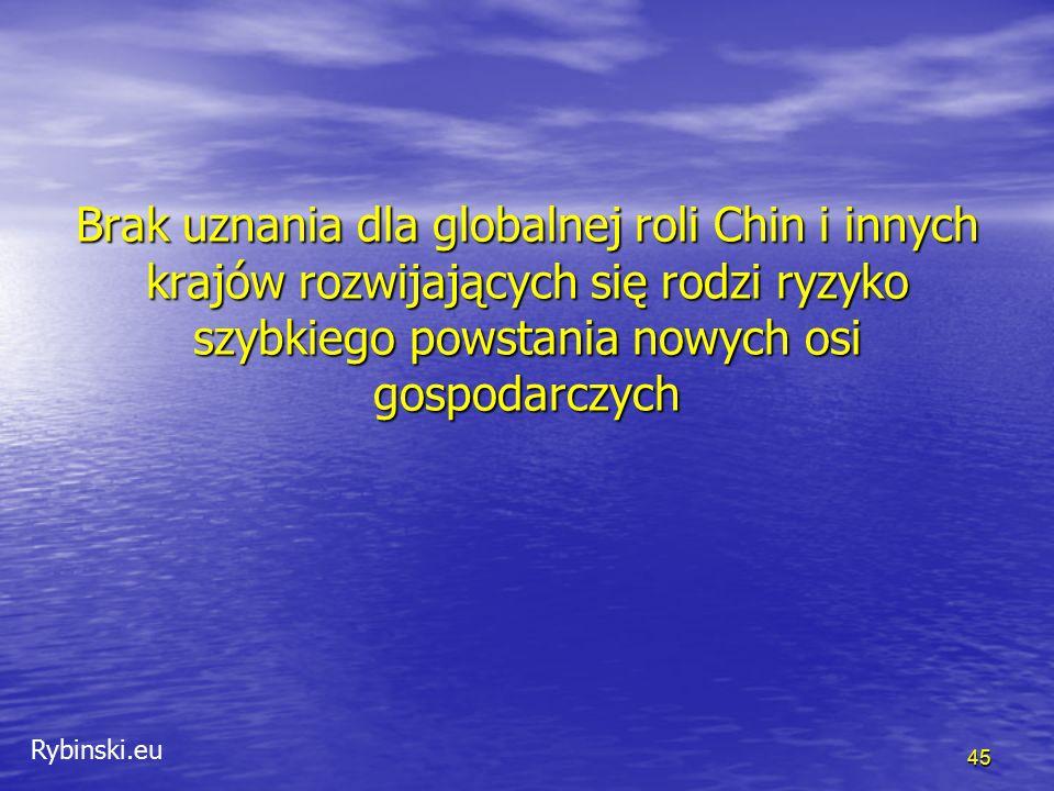 Rybinski.eu 45 Brak uznania dla globalnej roli Chin i innych krajów rozwijających się rodzi ryzyko szybkiego powstania nowych osi gospodarczych