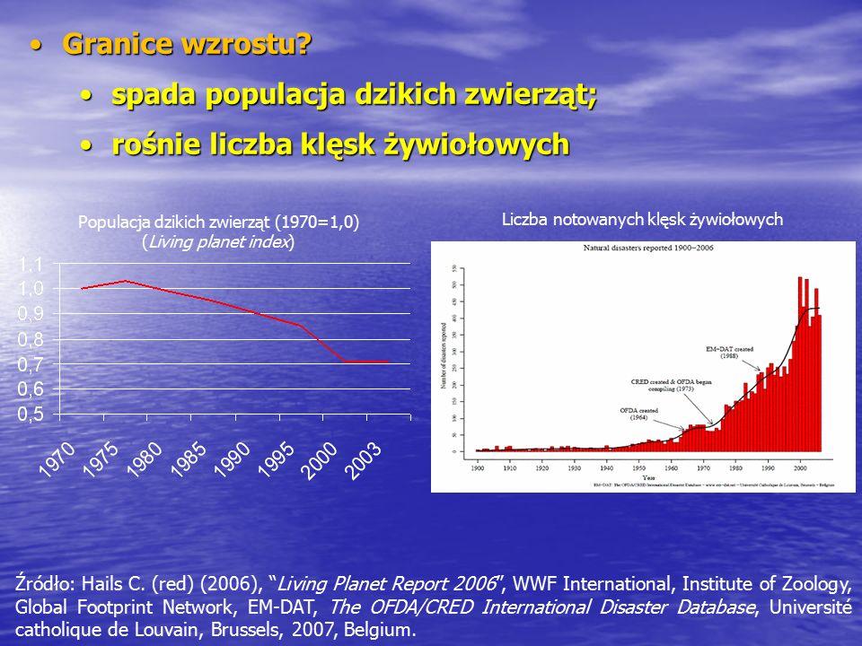 Granice wzrostu?Granice wzrostu? spada populacja dzikich zwierząt;spada populacja dzikich zwierząt; rośnie liczba klęsk żywiołowychrośnie liczba klęsk