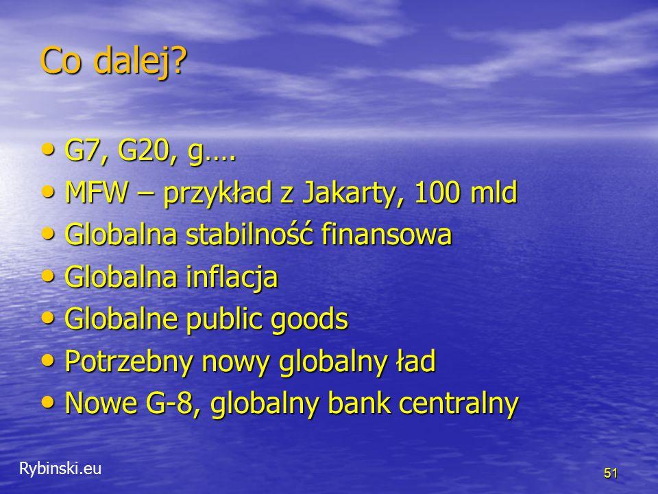 Rybinski.eu Co dalej? G7, G20, g…. G7, G20, g…. MFW – przykład z Jakarty, 100 mld MFW – przykład z Jakarty, 100 mld Globalna stabilność finansowa Glob