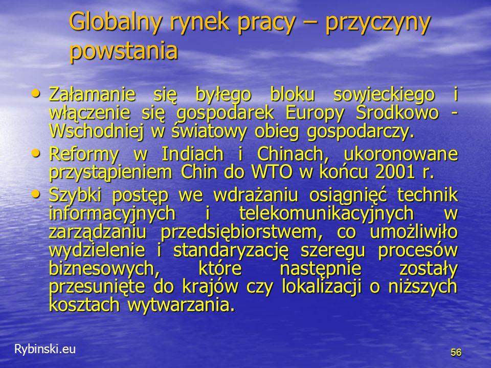 Rybinski.eu 56 Globalny rynek pracy – przyczyny powstania Załamanie się byłego bloku sowieckiego i włączenie się gospodarek Europy Środkowo - Wschodniej w światowy obieg gospodarczy.