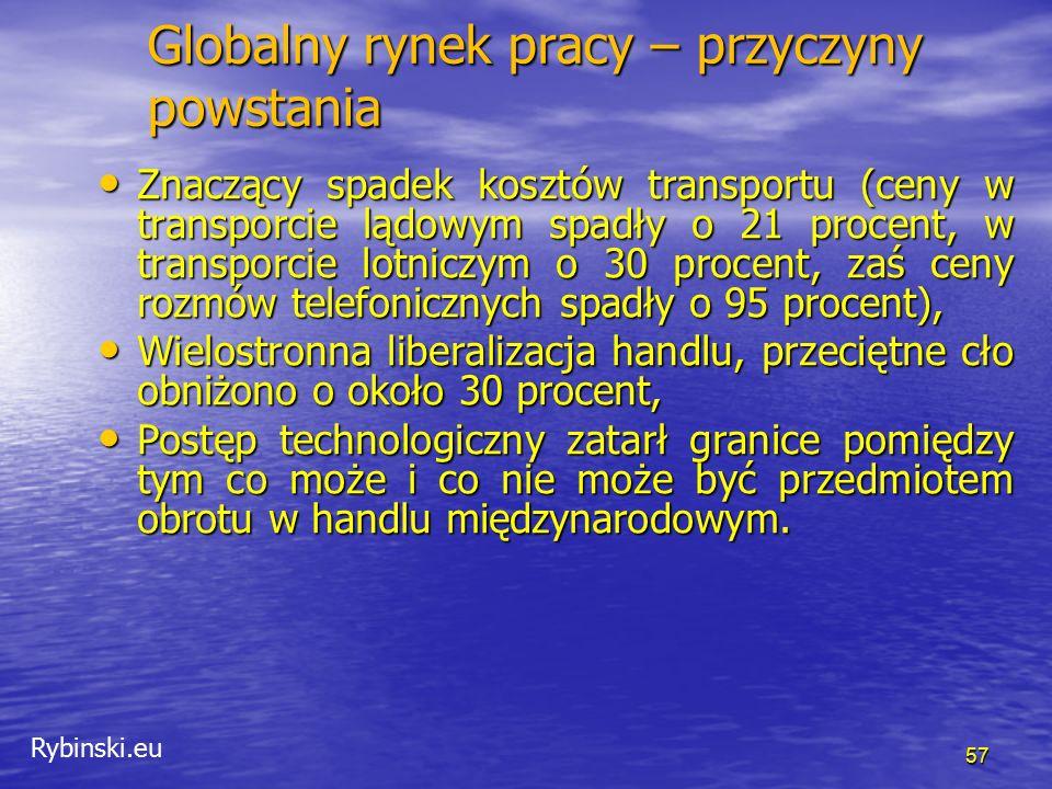 Rybinski.eu 57 Znaczący spadek kosztów transportu (ceny w transporcie lądowym spadły o 21 procent, w transporcie lotniczym o 30 procent, zaś ceny rozm