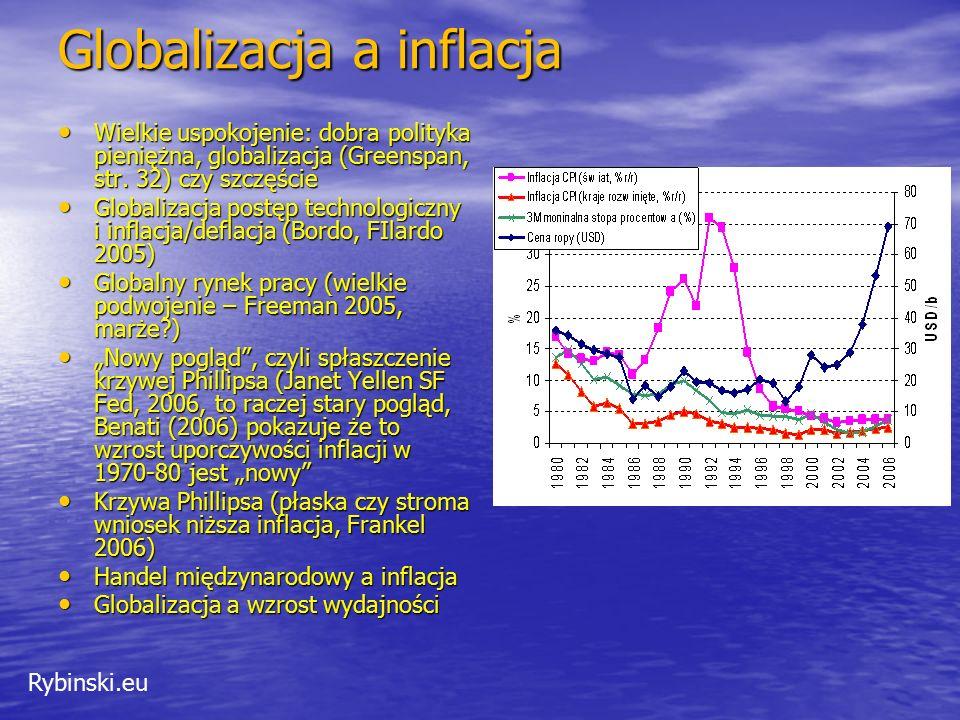 Rybinski.eu Globalizacja a inflacja Wielkie uspokojenie: dobra polityka pieniężna, globalizacja (Greenspan, str. 32) czy szczęście Wielkie uspokojenie