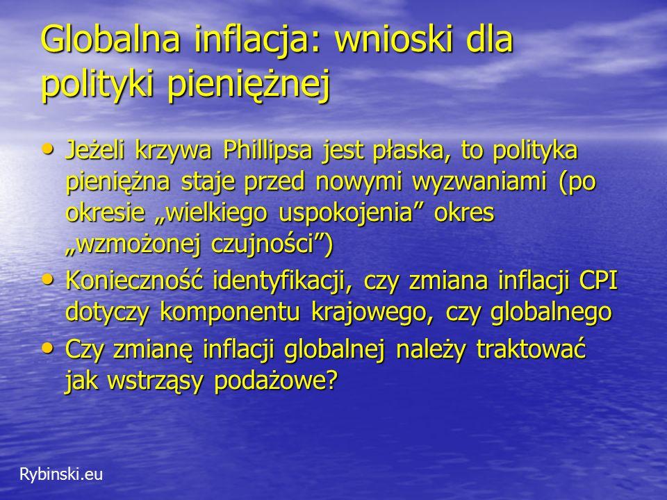 Rybinski.eu Globalna inflacja: wnioski dla polityki pieniężnej Jeżeli krzywa Phillipsa jest płaska, to polityka pieniężna staje przed nowymi wyzwaniam