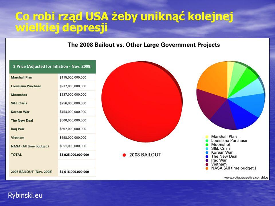 Rybinski.eu Co robi rząd USA żeby uniknąć kolejnej wielkiej depresji