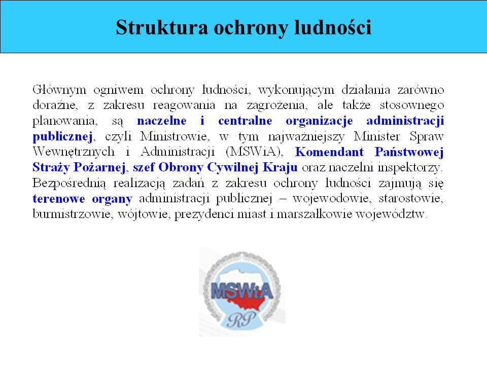 Struktura ochrony ludności